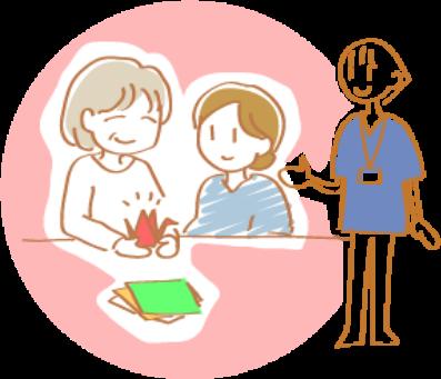 身体障害の作業療法イメージ